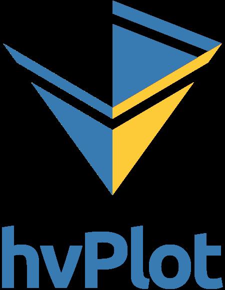 hvPlot 0 4 0 documentation